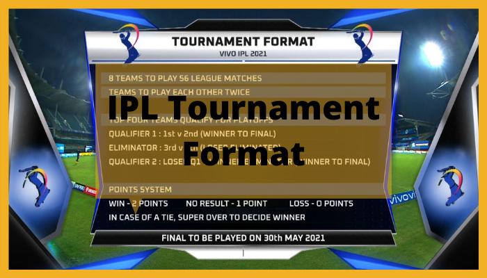 What is the Major Tournament Format for IPL Premier League 2021?